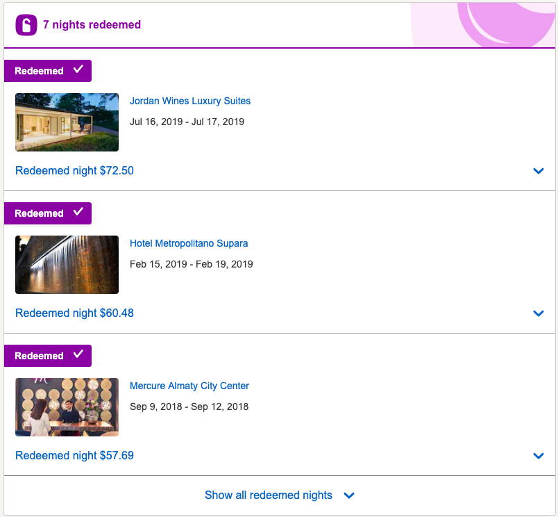 A screenshot showing a few of my redeemed nights through Hotels.com